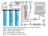 Модуль Изумруд-СИ 01m-50 (получение живой воды)